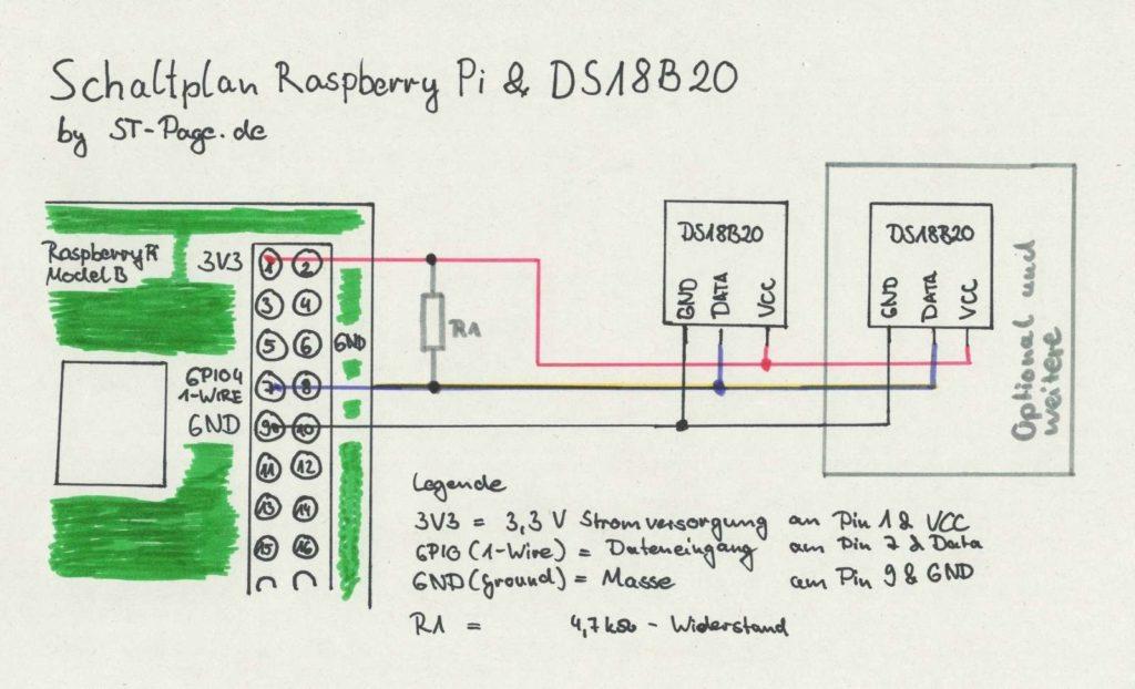 Schaltplan Raspberry Pi & DS18B20