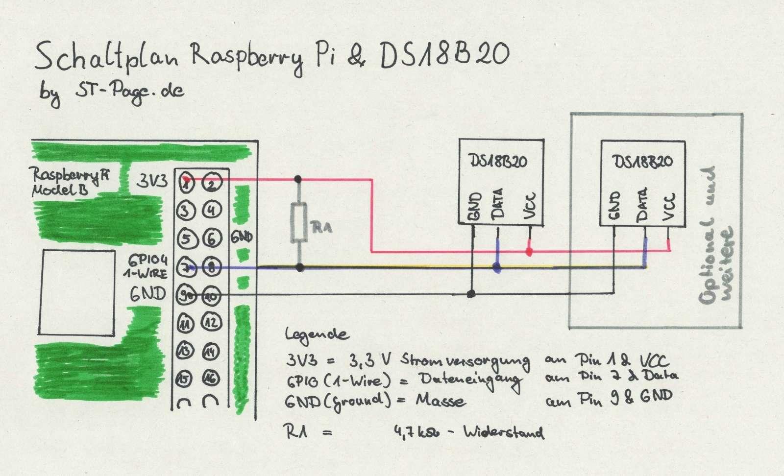 Terrific Tutorial Raspberry Pi Temperaturmessung Mit Ds18B20 St Page Wiring Digital Resources Dimetprontobusorg